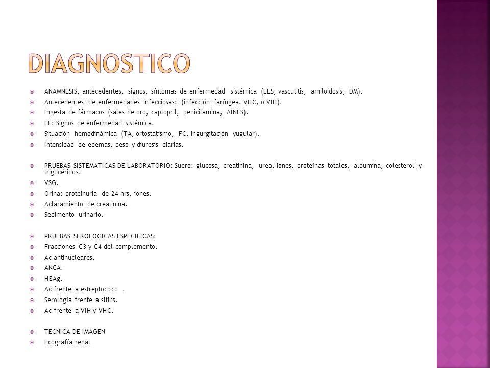 DIAGNOSTICO ANAMNESIS, antecedentes, signos, síntomas de enfermedad sistémica (LES, vasculitis, amiloidosis, DM).