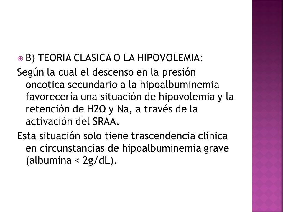 B) TEORIA CLASICA O LA HIPOVOLEMIA: