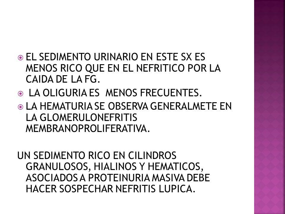 EL SEDIMENTO URINARIO EN ESTE SX ES MENOS RICO QUE EN EL NEFRITICO POR LA CAIDA DE LA FG.