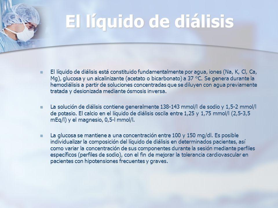 El líquido de diálisis