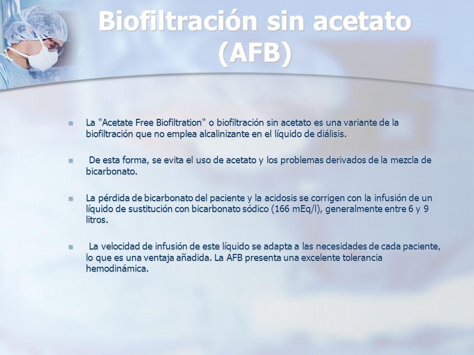Biofiltración sin acetato (AFB)