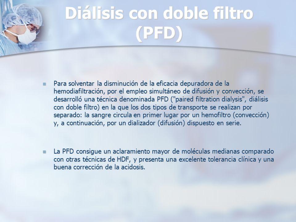 Diálisis con doble filtro (PFD)