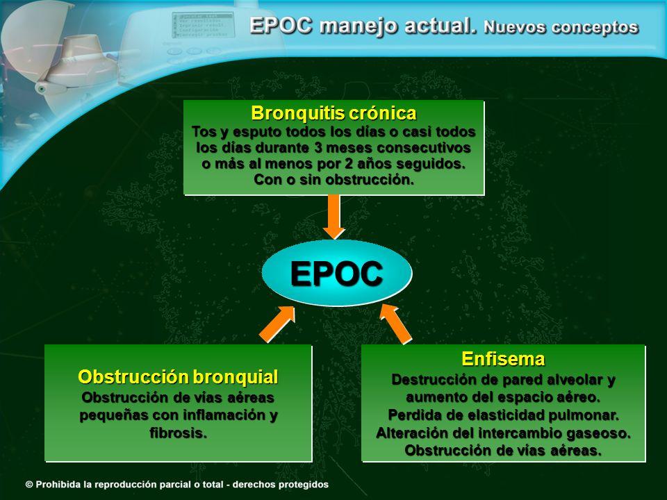 EPOC Bronquitis crónica Enfisema Obstrucción bronquial
