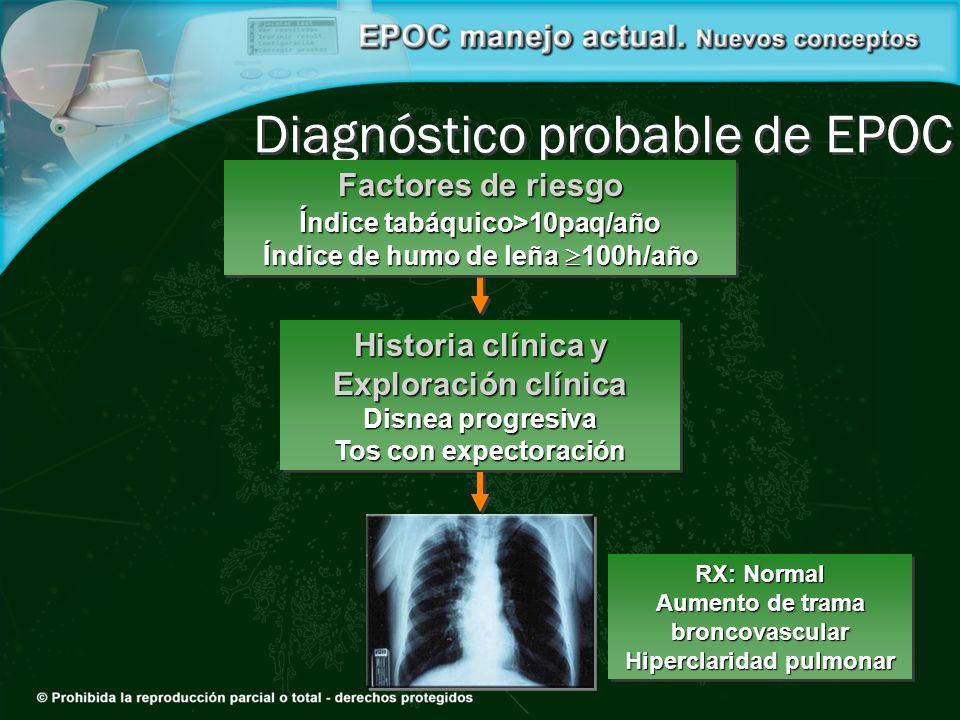 Diagnóstico probable de EPOC
