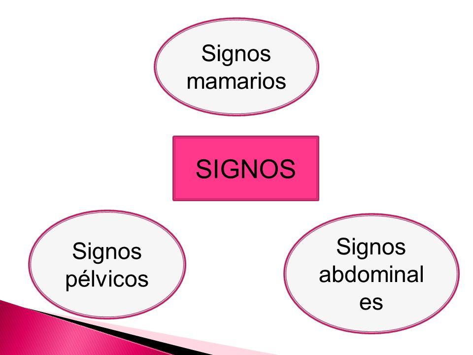 Signos mamarios SIGNOS Signos pélvicos Signos abdominales