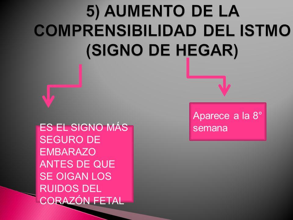 5) AUMENTO DE LA COMPRENSIBILIDAD DEL ISTMO (SIGNO DE HEGAR)