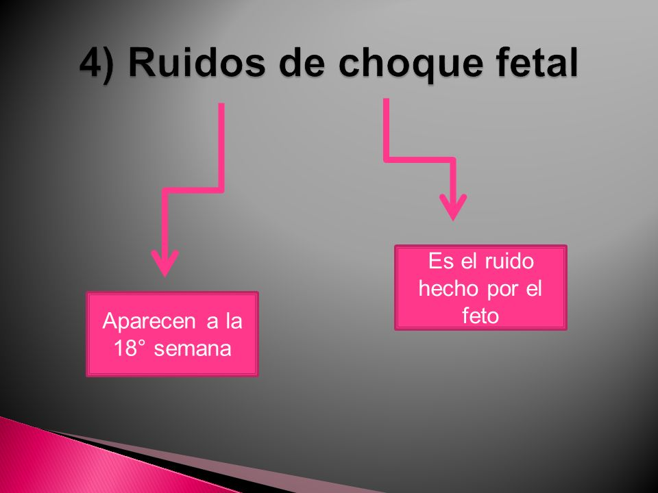 4) Ruidos de choque fetal
