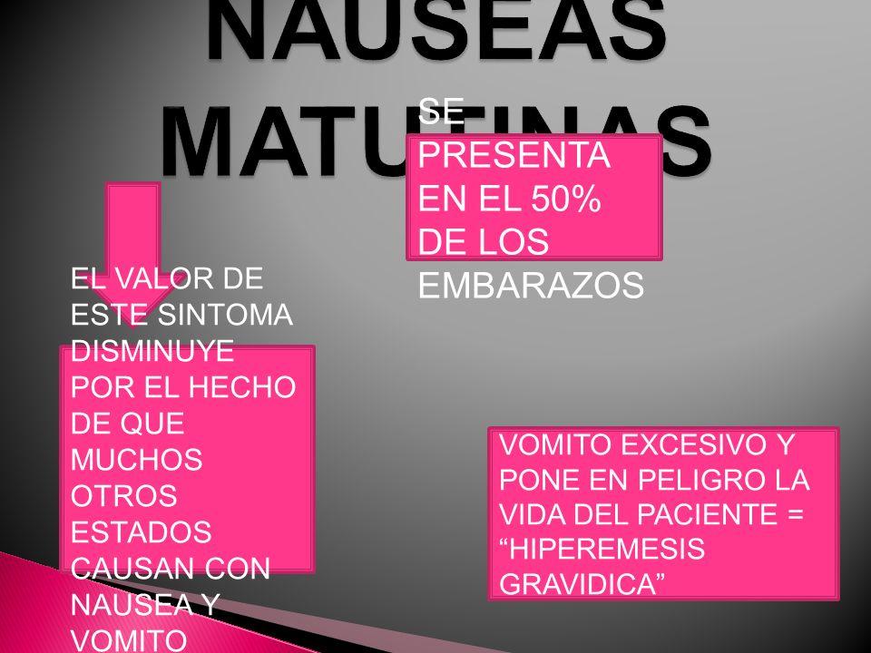 NAUSEAS MATUTINAS SE PRESENTA EN EL 50% DE LOS EMBARAZOS