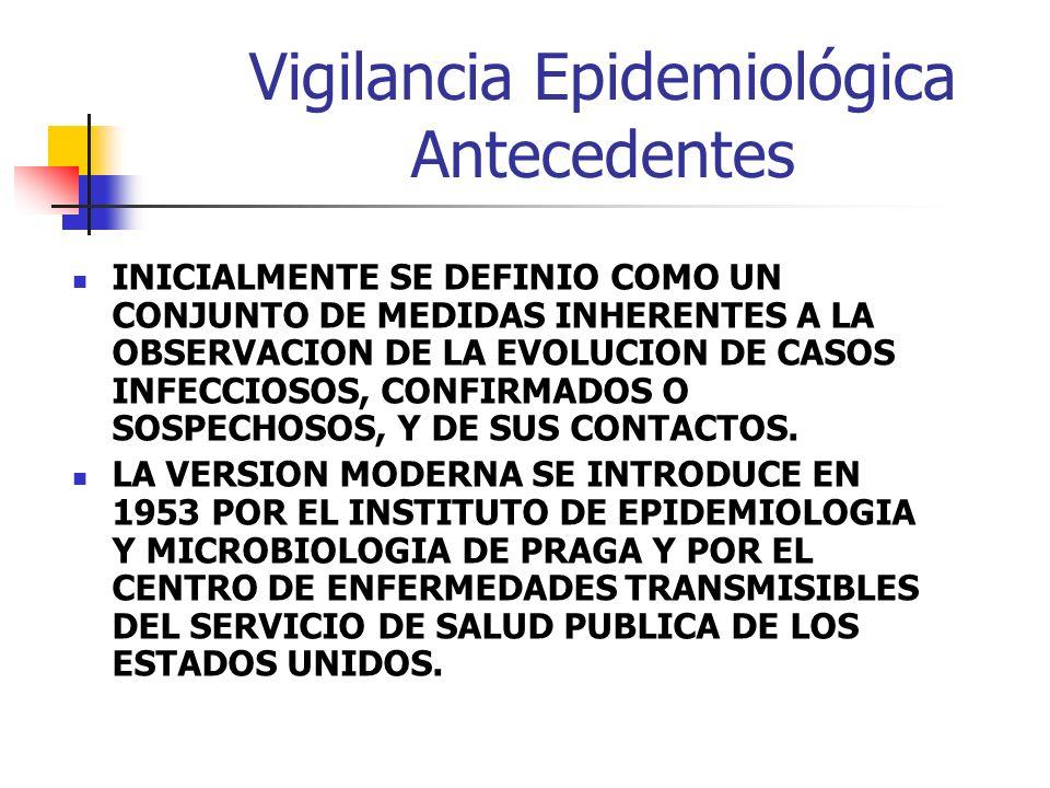 Vigilancia Epidemiológica Antecedentes