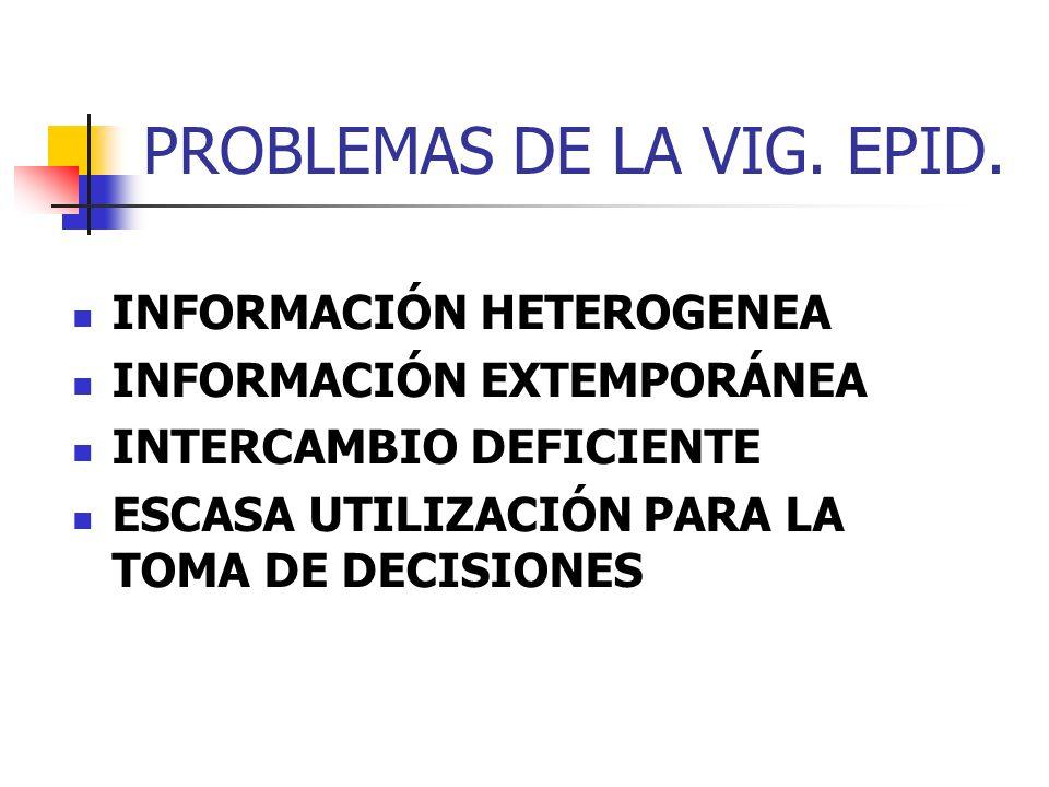 PROBLEMAS DE LA VIG. EPID.