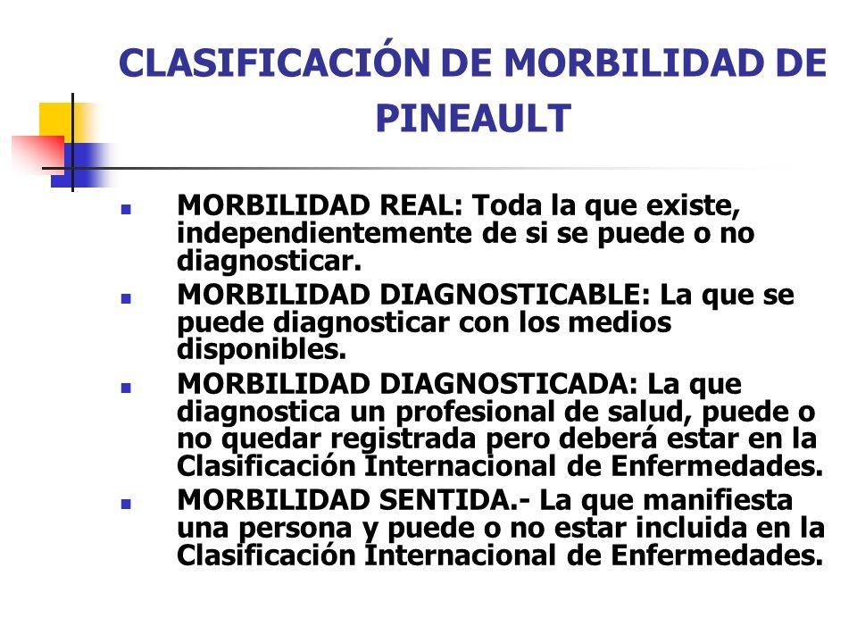 CLASIFICACIÓN DE MORBILIDAD DE PINEAULT