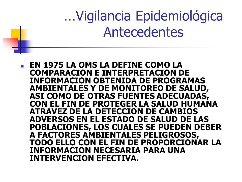 ...Vigilancia Epidemiológica Antecedentes