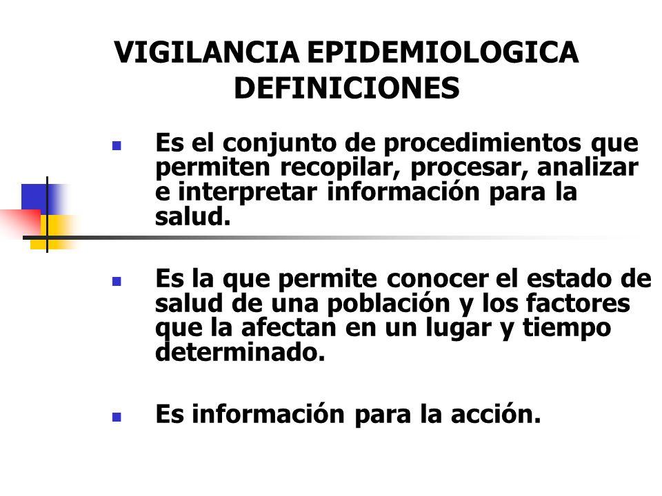 VIGILANCIA EPIDEMIOLOGICA DEFINICIONES