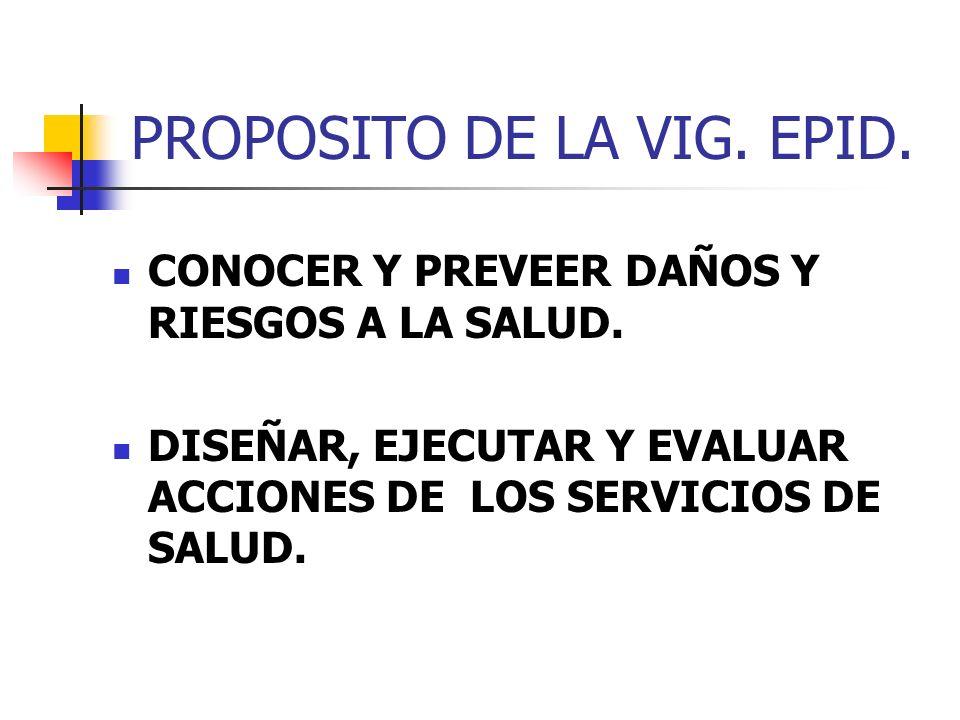 PROPOSITO DE LA VIG. EPID.