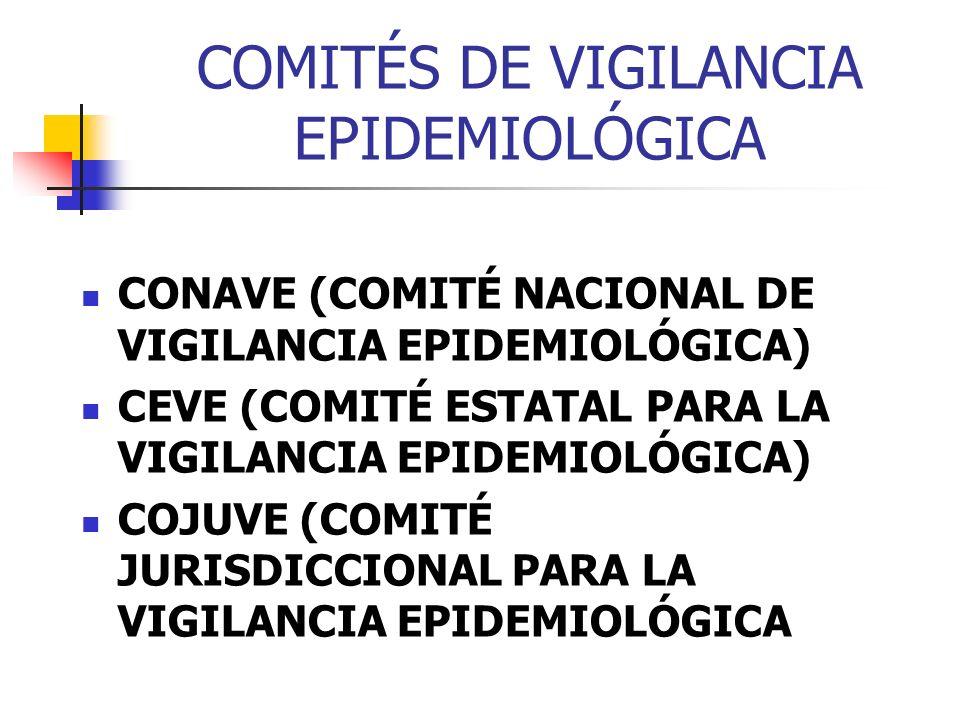 COMITÉS DE VIGILANCIA EPIDEMIOLÓGICA