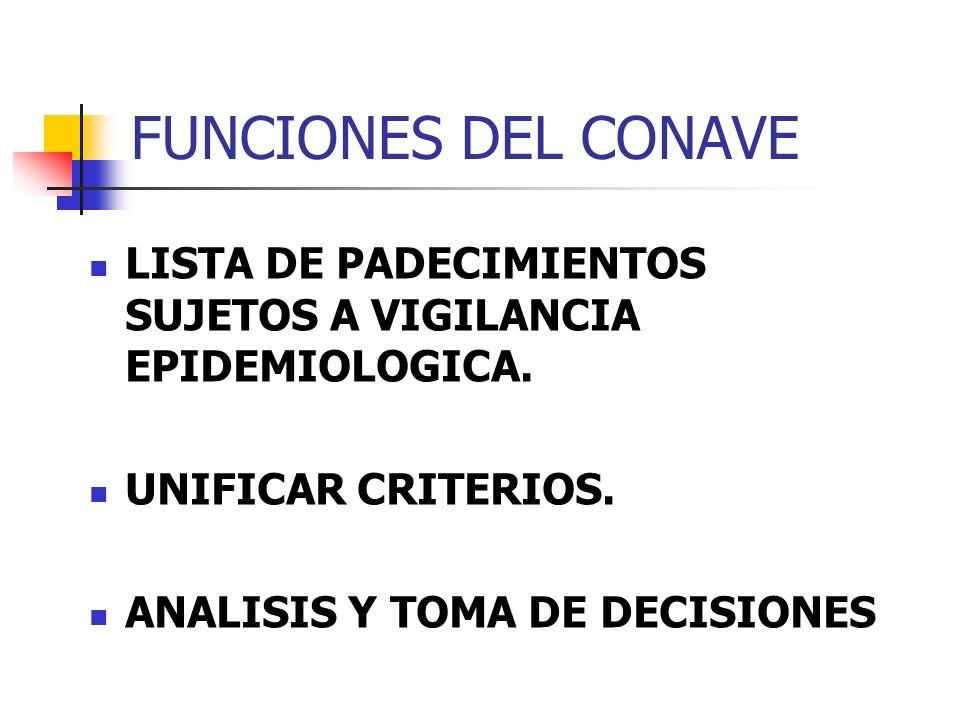 FUNCIONES DEL CONAVE LISTA DE PADECIMIENTOS SUJETOS A VIGILANCIA EPIDEMIOLOGICA. UNIFICAR CRITERIOS.