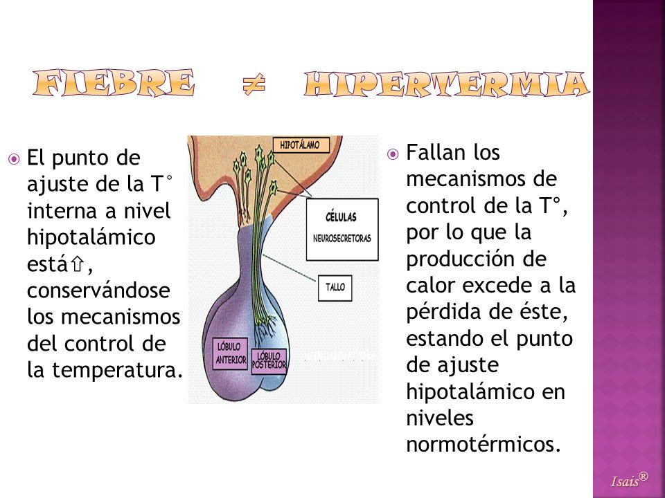 FIEBRE≠ HIPERTERMIA.