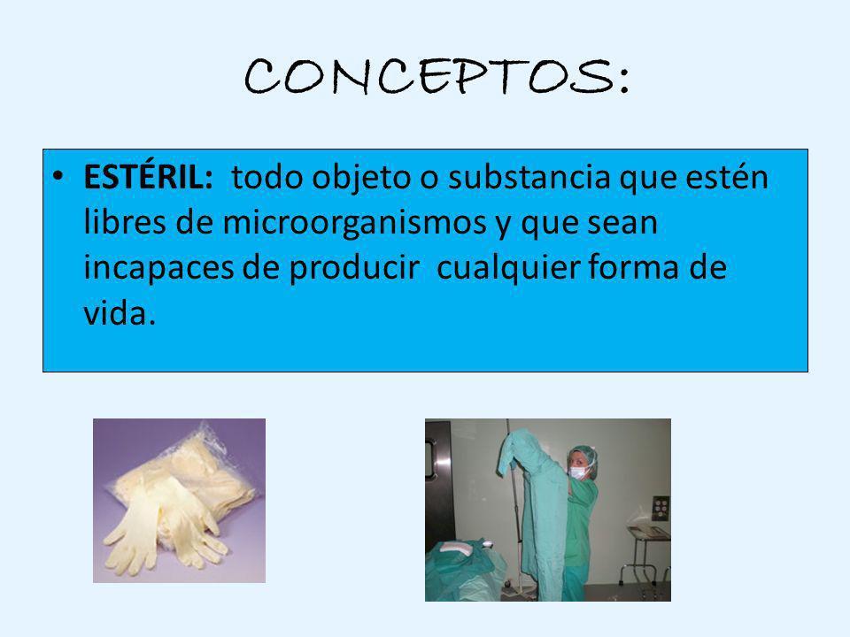 ¿CONCEPTOS: ESTÉRIL: todo objeto o substancia que estén libres de microorganismos y que sean incapaces de producir cualquier forma de vida.