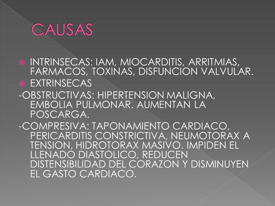 CAUSAS INTRINSECAS: IAM, MIOCARDITIS, ARRITMIAS, FARMACOS, TOXINAS, DISFUNCION VALVULAR. EXTRINSECAS.