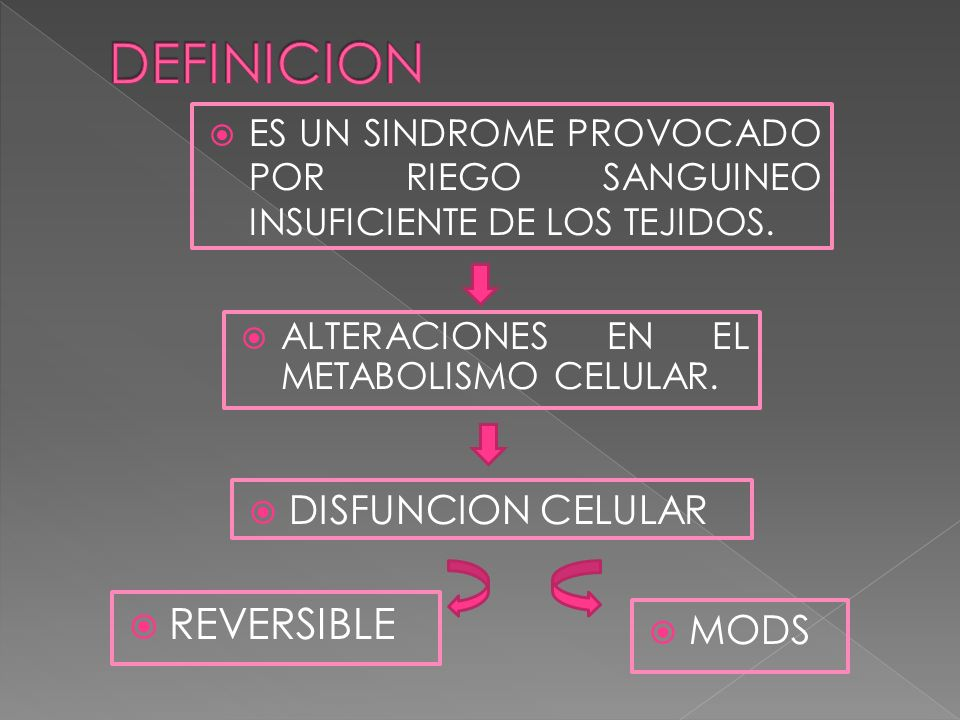 DEFINICION REVERSIBLE DISFUNCION CELULAR MODS