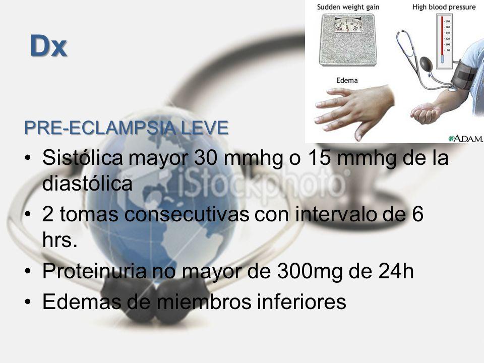 Dx Sistólica mayor 30 mmhg o 15 mmhg de la diastólica