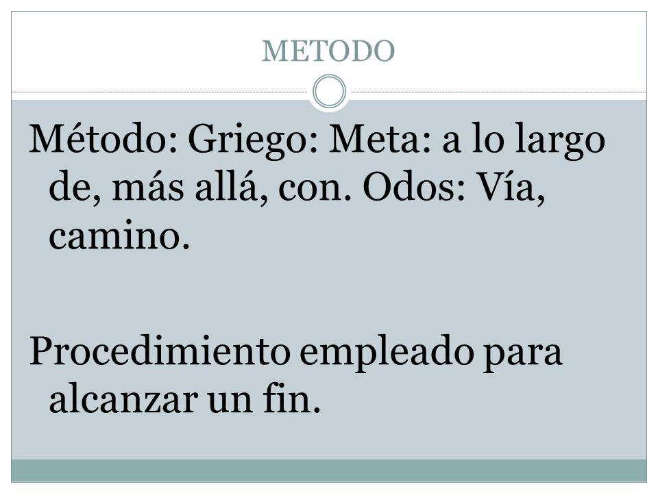 Método: Griego: Meta: a lo largo de, más allá, con. Odos: Vía, camino.