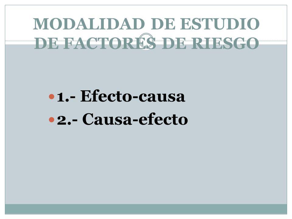 MODALIDAD DE ESTUDIO DE FACTORES DE RIESGO