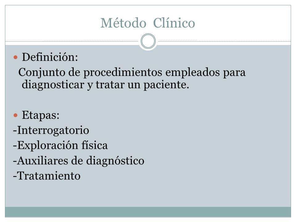 Método Clínico Definición:
