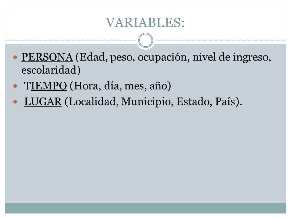 VARIABLES:PERSONA (Edad, peso, ocupación, nivel de ingreso, escolaridad) TIEMPO (Hora, día, mes, año)