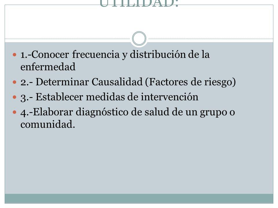 UTILIDAD: 1.-Conocer frecuencia y distribución de la enfermedad