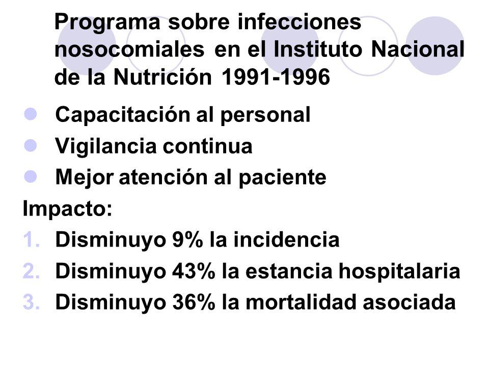 Programa sobre infecciones nosocomiales en el Instituto Nacional de la Nutrición 1991-1996