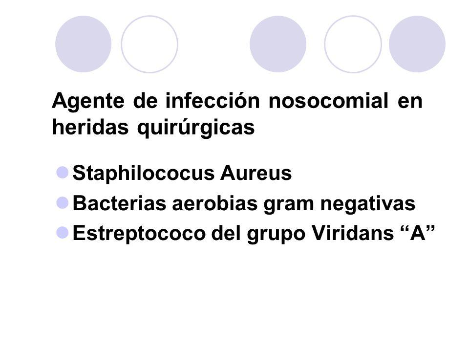 Agente de infección nosocomial en heridas quirúrgicas