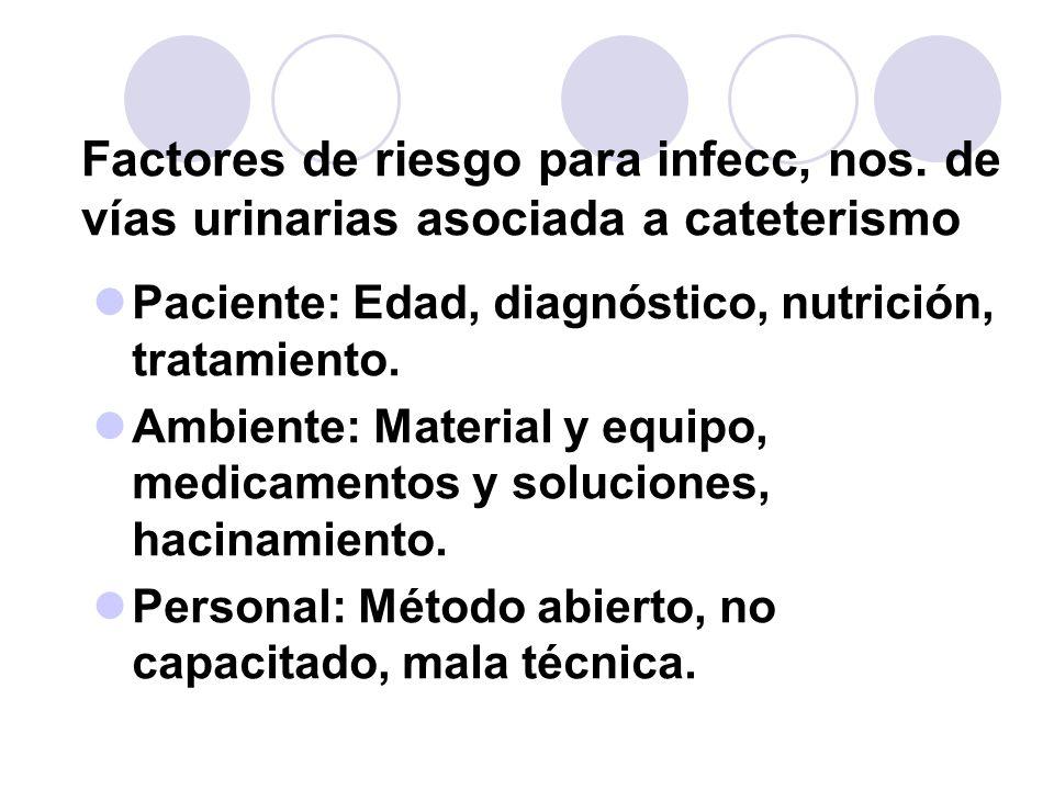Factores de riesgo para infecc, nos