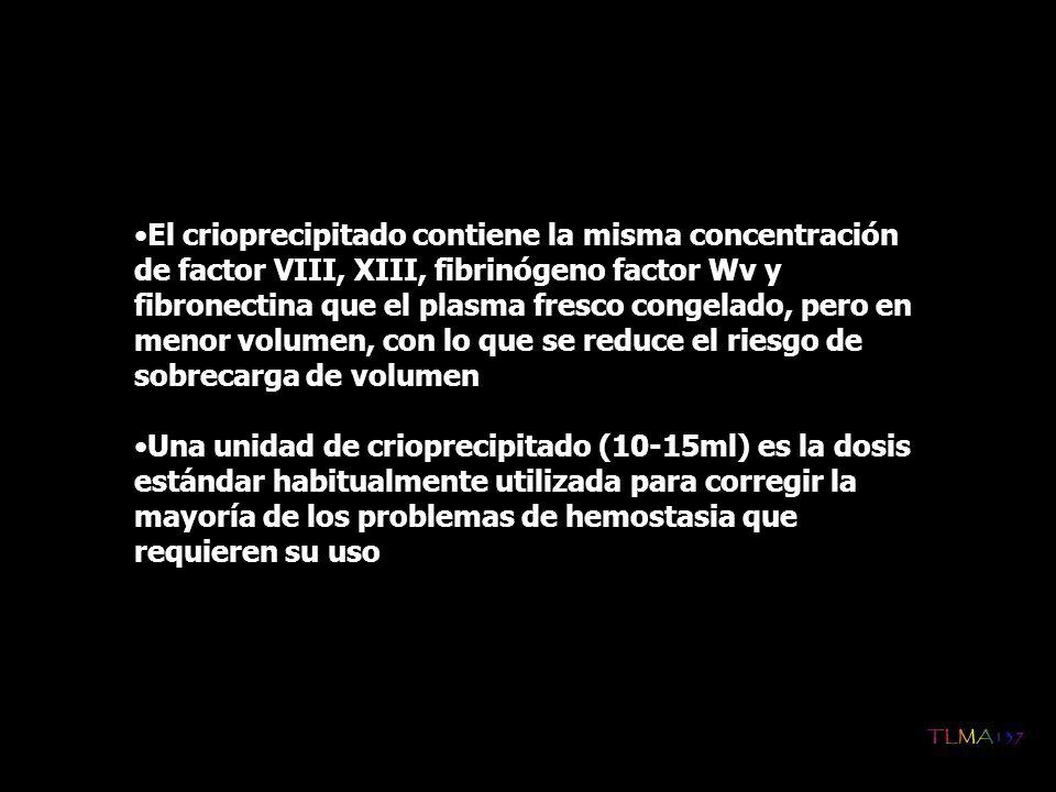 El crioprecipitado contiene la misma concentración de factor VIII, XIII, fibrinógeno factor Wv y fibronectina que el plasma fresco congelado, pero en menor volumen, con lo que se reduce el riesgo de sobrecarga de volumen
