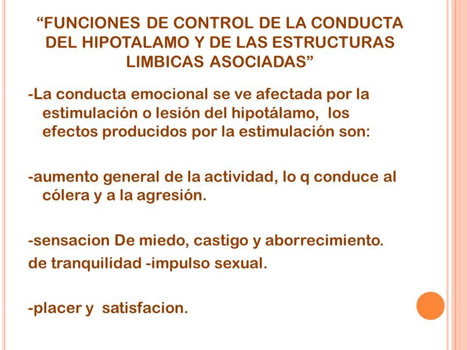 FUNCIONES DE CONTROL DE LA CONDUCTA DEL HIPOTALAMO Y DE LAS ESTRUCTURAS LIMBICAS ASOCIADAS