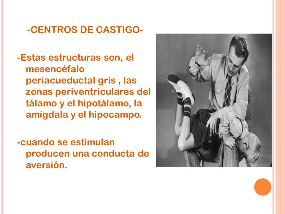 -CENTROS DE CASTIGO- -Estas estructuras son, el mesencéfalo periacueductal gris , las zonas periventriculares del tálamo y el hipotálamo, la amígdala y el hipocampo.