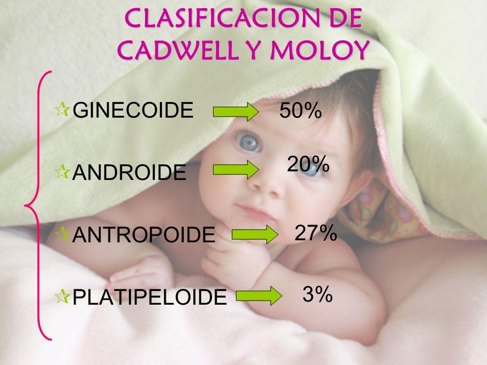 CLASIFICACION DE CADWELL Y MOLOY