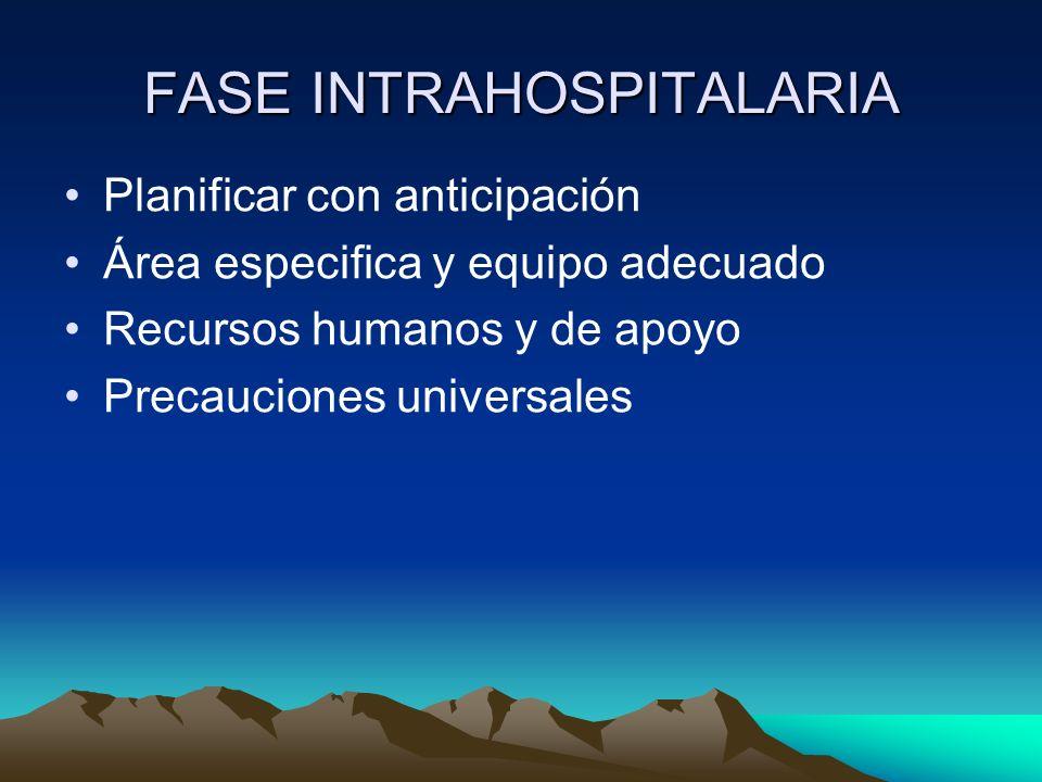 FASE INTRAHOSPITALARIA