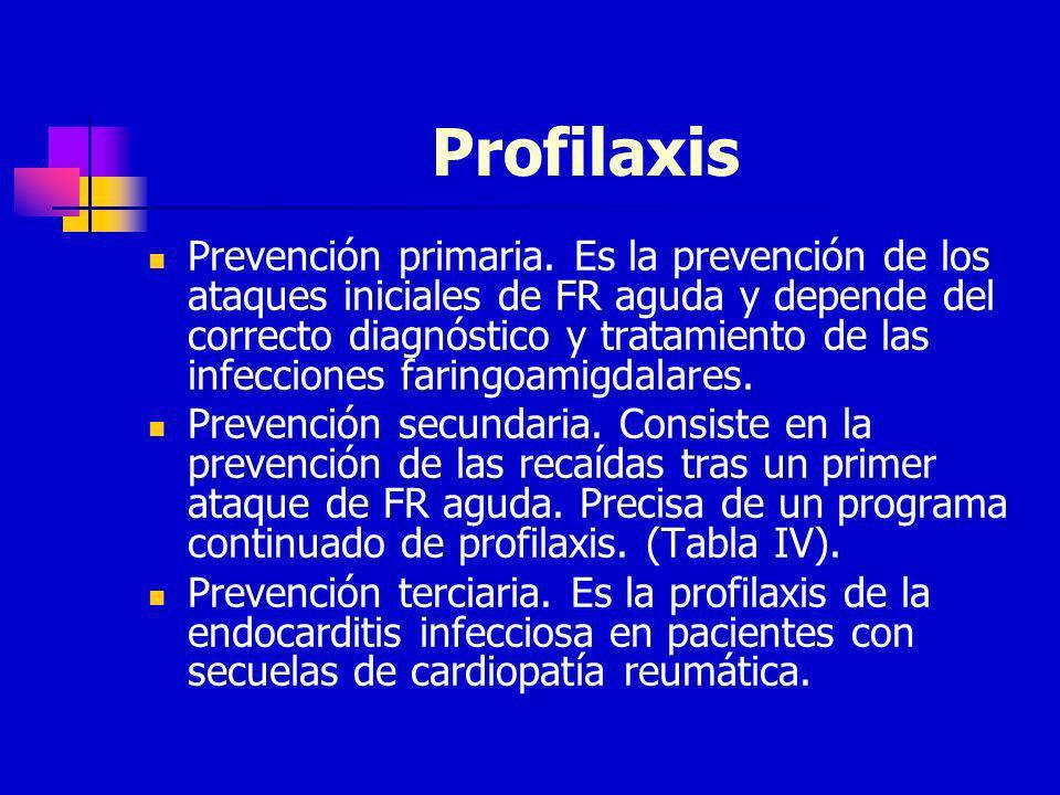Profilaxis