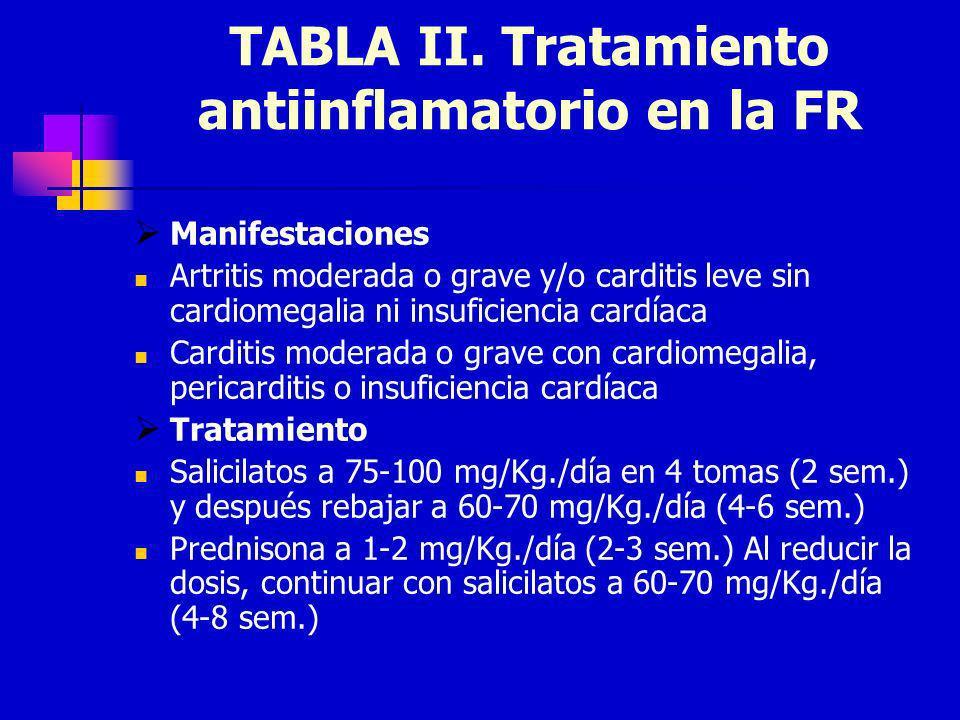 TABLA II. Tratamiento antiinflamatorio en la FR