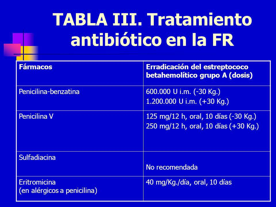 TABLA III. Tratamiento antibiótico en la FR