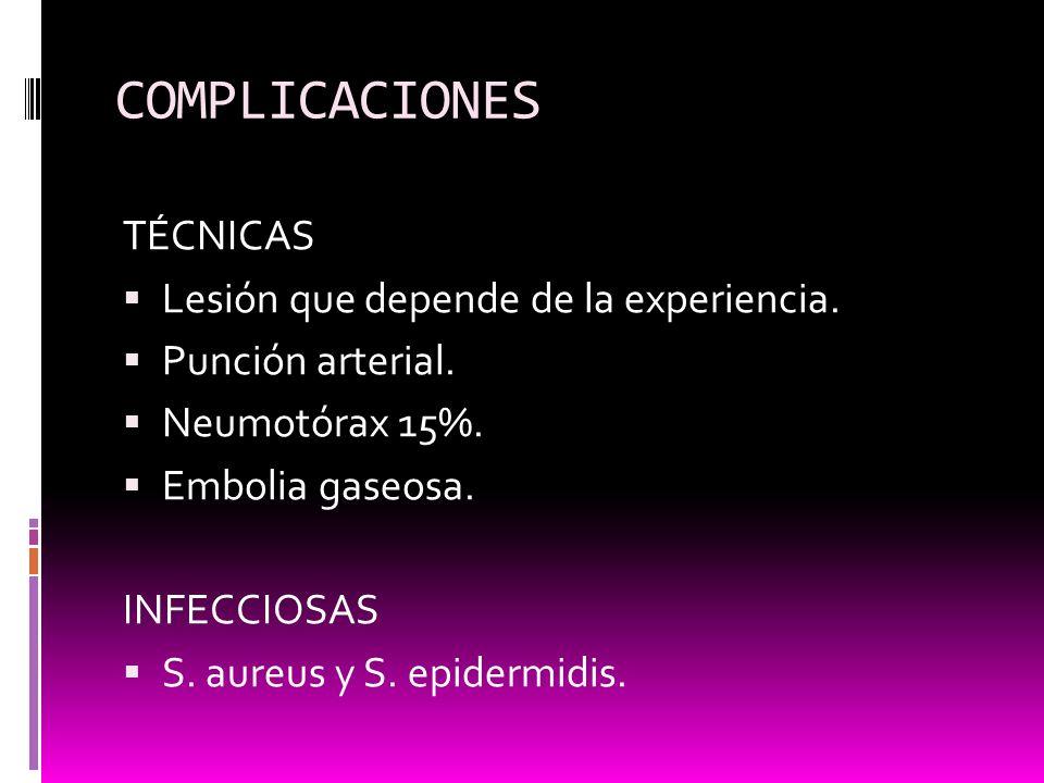COMPLICACIONES TÉCNICAS Lesión que depende de la experiencia.