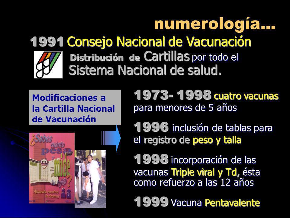 1973- 1998 cuatro vacunas para menores de 5 años