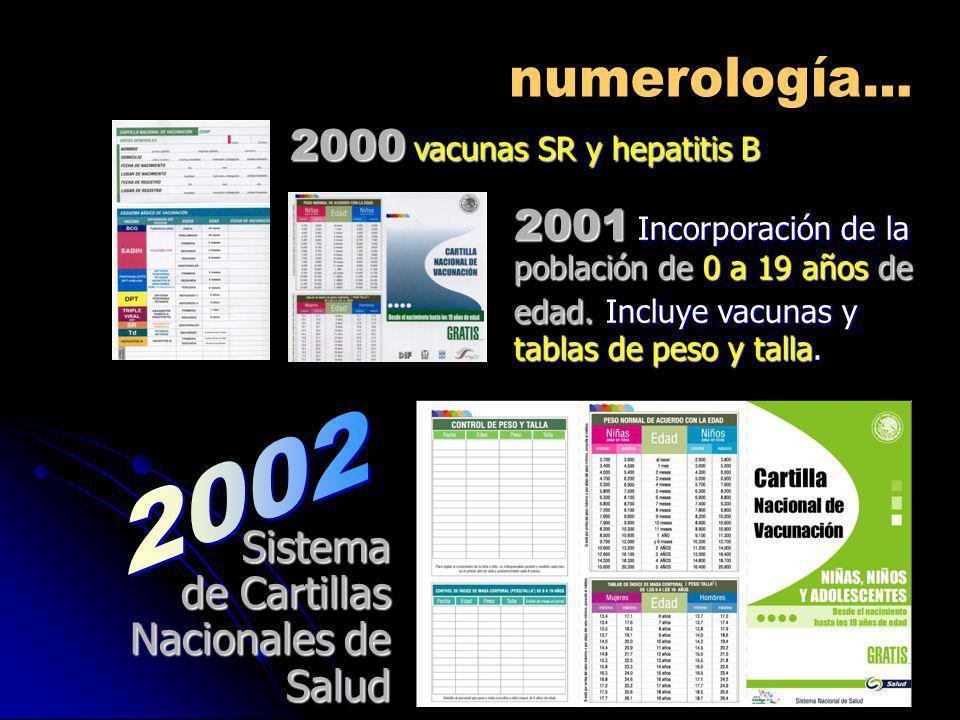 2002 2000 vacunas SR y hepatitis B