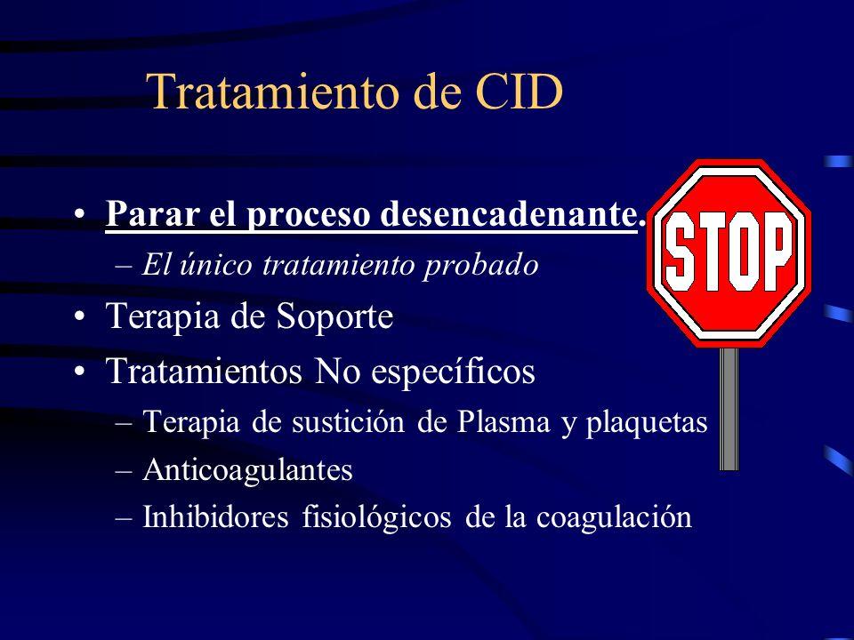 Tratamiento de CID Parar el proceso desencadenante. Terapia de Soporte