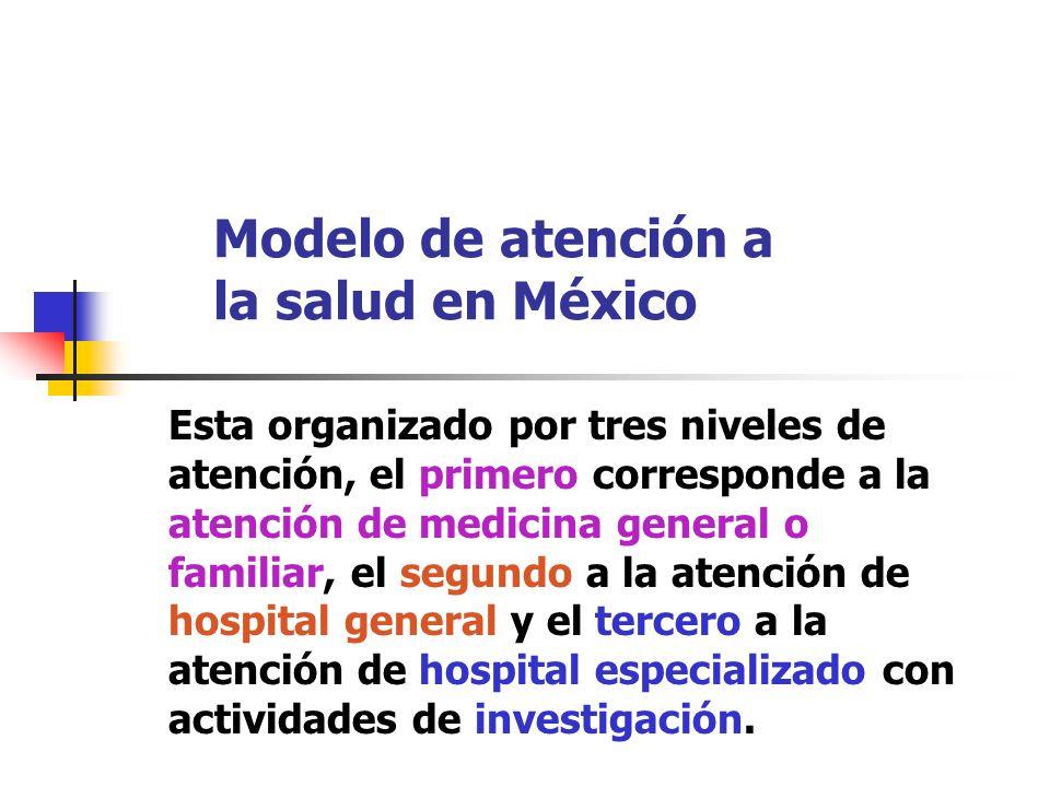 Modelo de atención a la salud en México