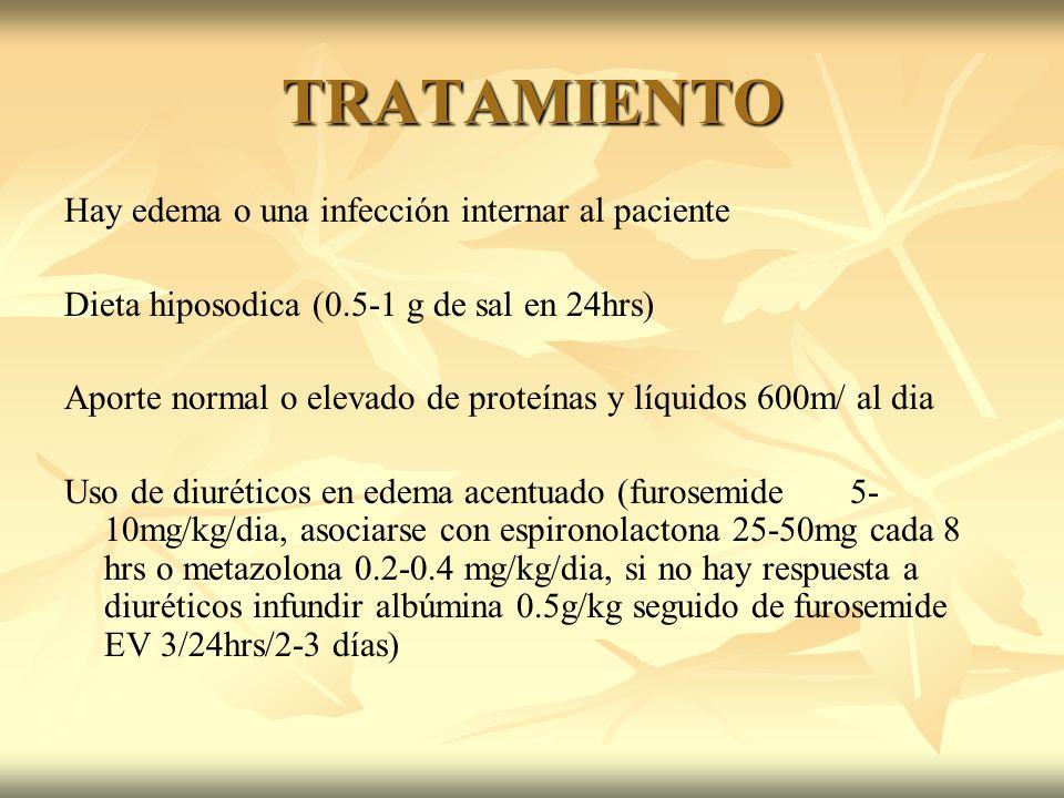 TRATAMIENTO Hay edema o una infección internar al paciente