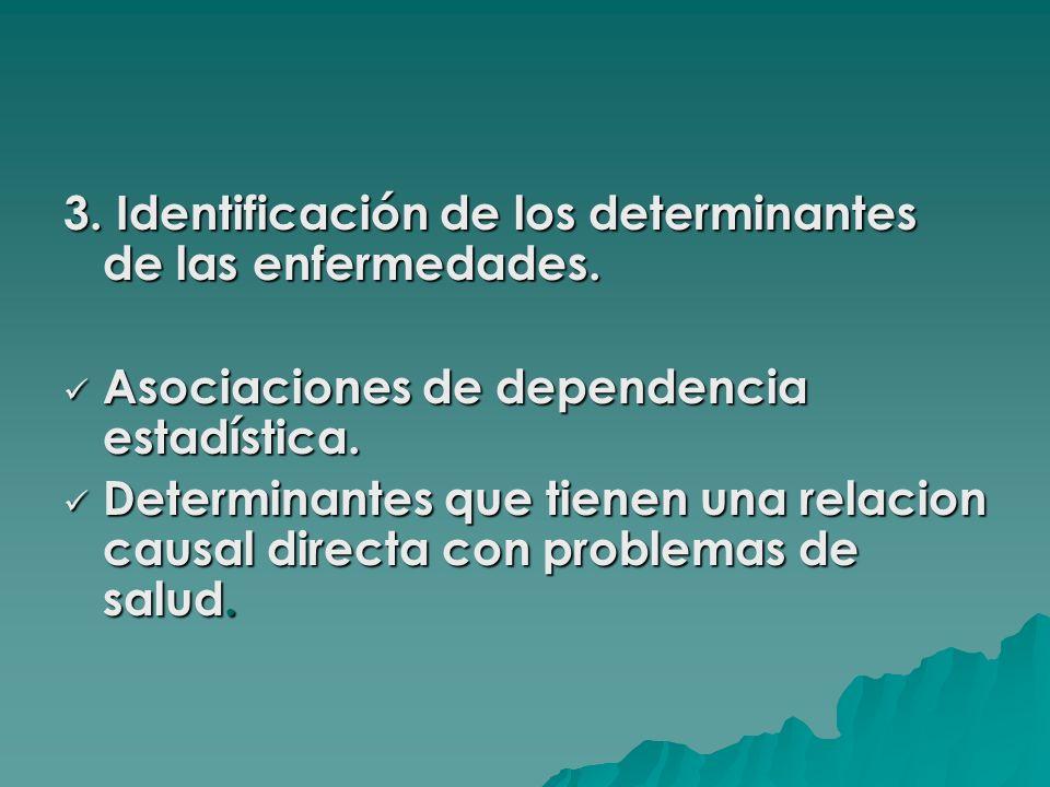 3. Identificación de los determinantes de las enfermedades.