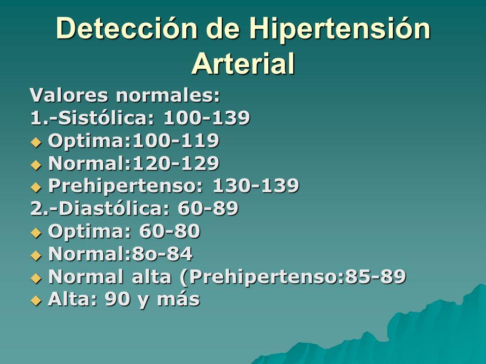 Detección de Hipertensión Arterial