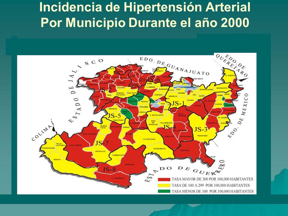 Incidencia de Hipertensión Arterial Por Municipio Durante el año 2000